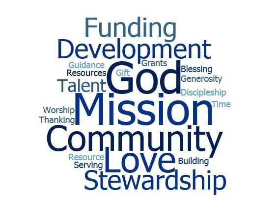 Stewardship and Funding and Development Wordle